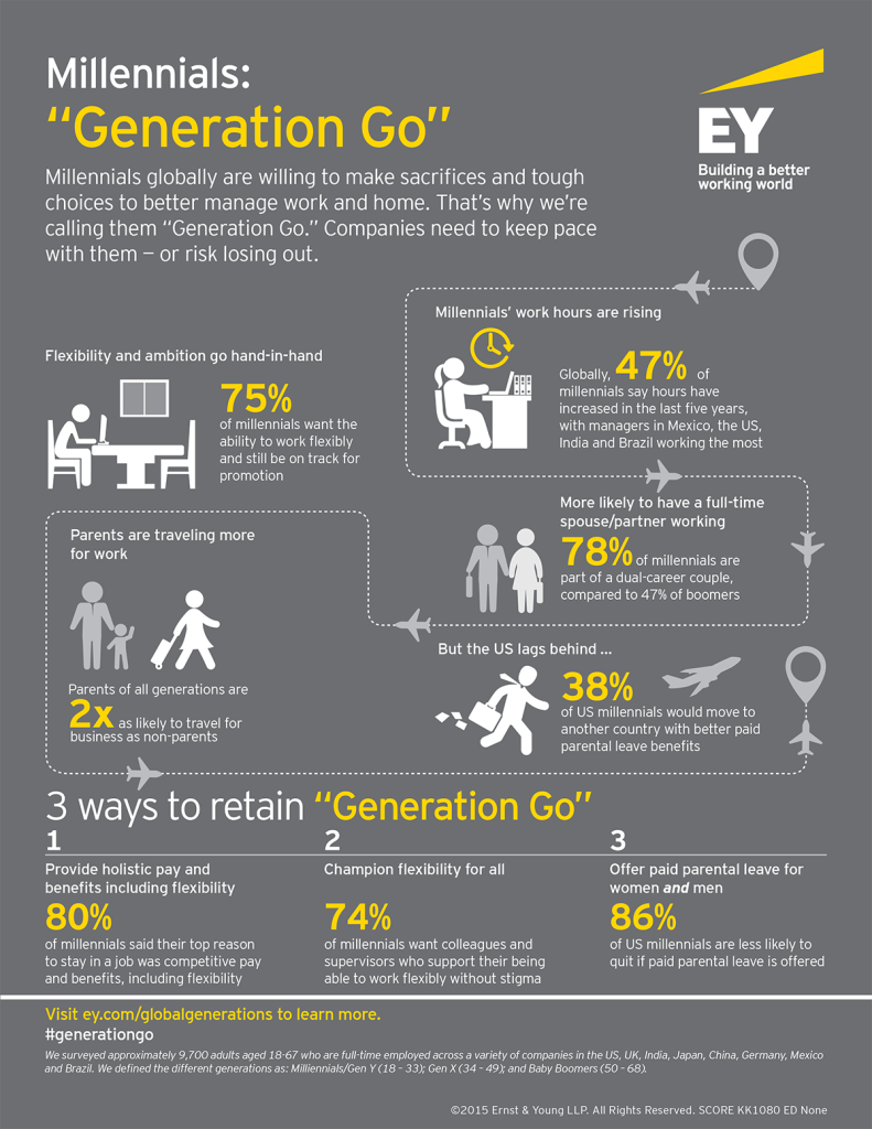 1504-1449436-bmc-generation-go-infographic_final-(1)