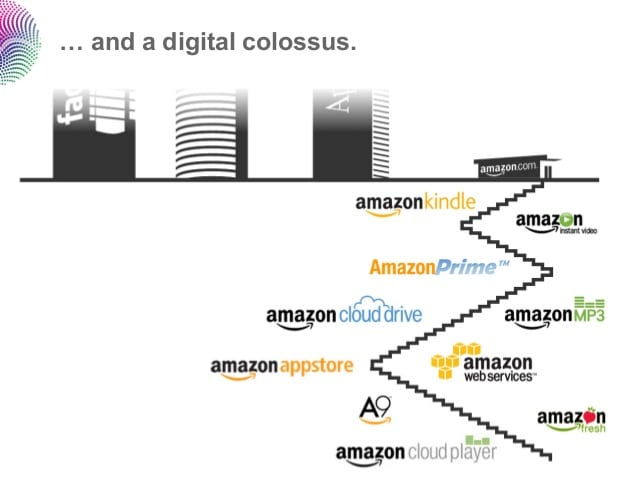 amazoncom-the-hidden-empire-update-2013-3-638